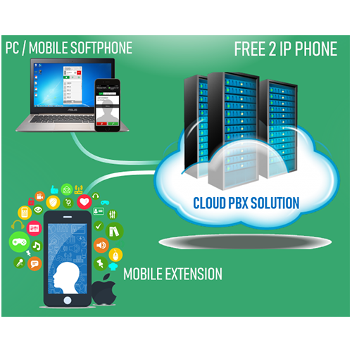cloud pbx pabx voip phone server labaska telepon hemat murah